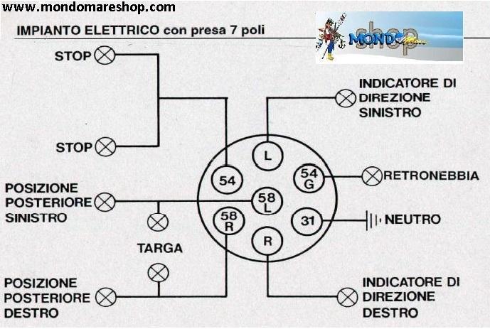 Schema Cablaggio Gancio Traino : Schema elettrico spina poli presa su nuovo gancio